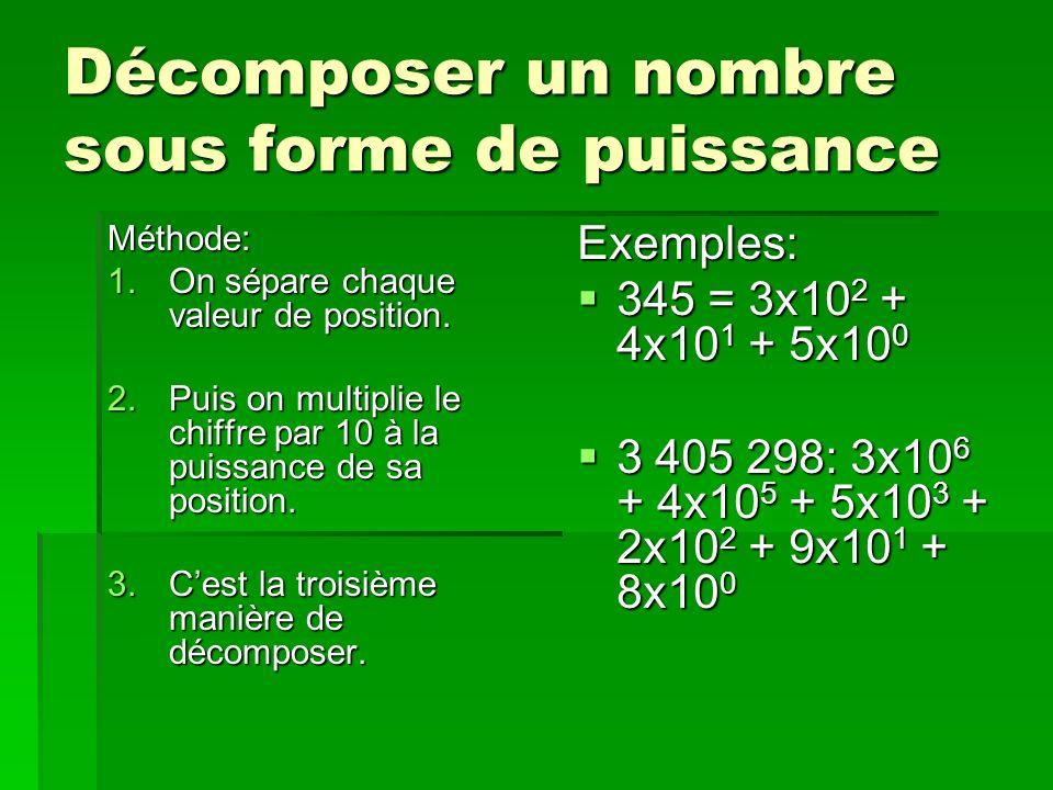 Décomposer un nombre sous forme de puissance Méthode: 1.On sépare chaque valeur de position. 2.Puis on multiplie le chiffre par 10 à la puissance de s