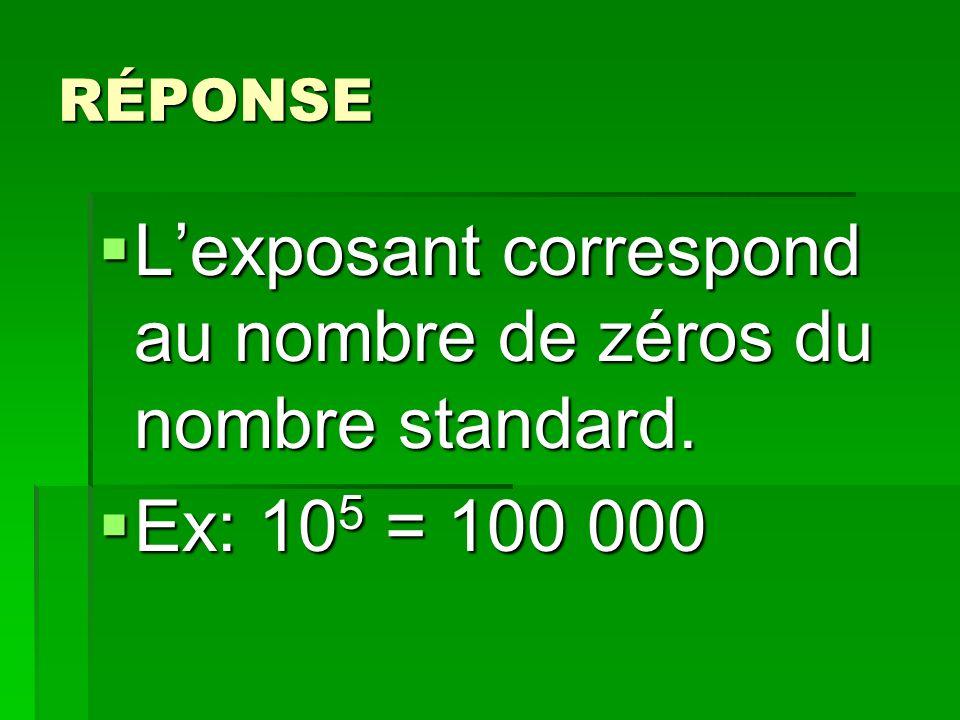 RÉPONSE Lexposant correspond au nombre de zéros du nombre standard. Lexposant correspond au nombre de zéros du nombre standard. Ex: 10 5 = 100 000 Ex: