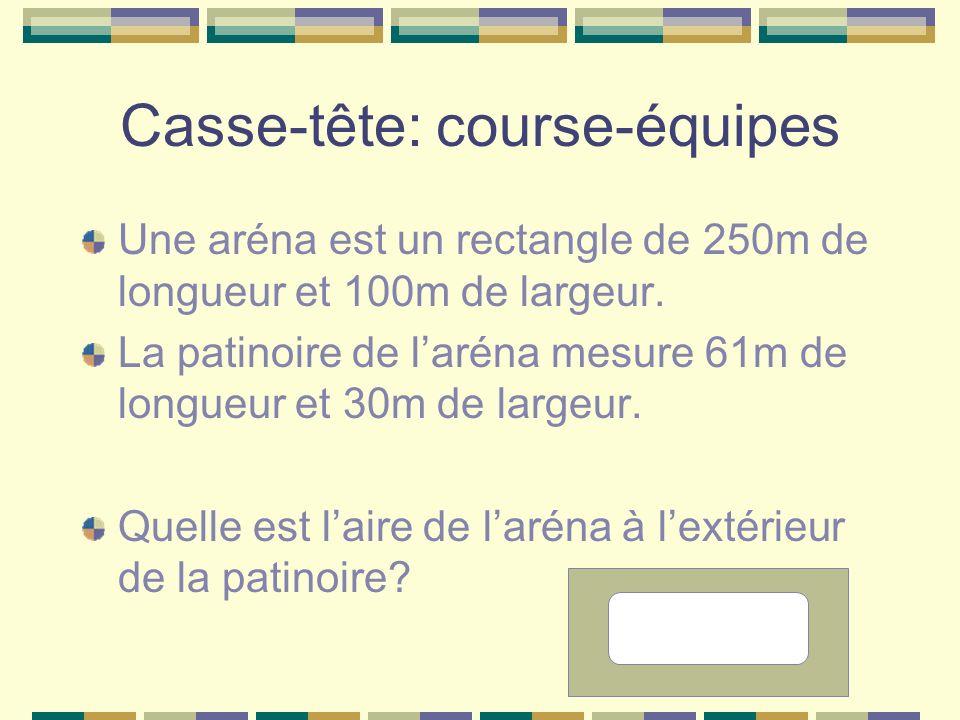 Casse-tête: course-équipes Une aréna est un rectangle de 250m de longueur et 100m de largeur. La patinoire de laréna mesure 61m de longueur et 30m de