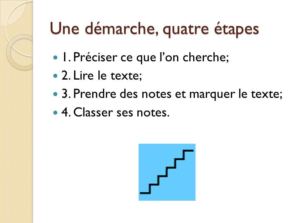 Une démarche, quatre étapes 1. Préciser ce que lon cherche; 2. Lire le texte; 3. Prendre des notes et marquer le texte; 4. Classer ses notes.
