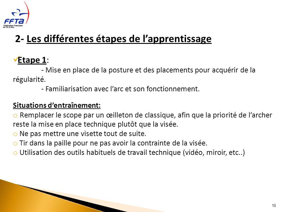 10 Etape 1: - Mise en place de la posture et des placements pour acquérir de la régularité. - Familiarisation avec larc et son fonctionnement. Situati
