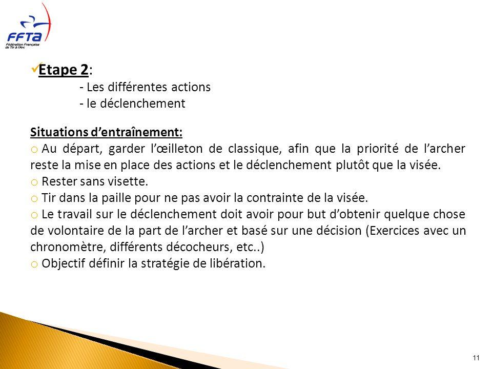 11 Etape 2: - Les différentes actions - le déclenchement Situations dentraînement: o Au départ, garder lœilleton de classique, afin que la priorité de