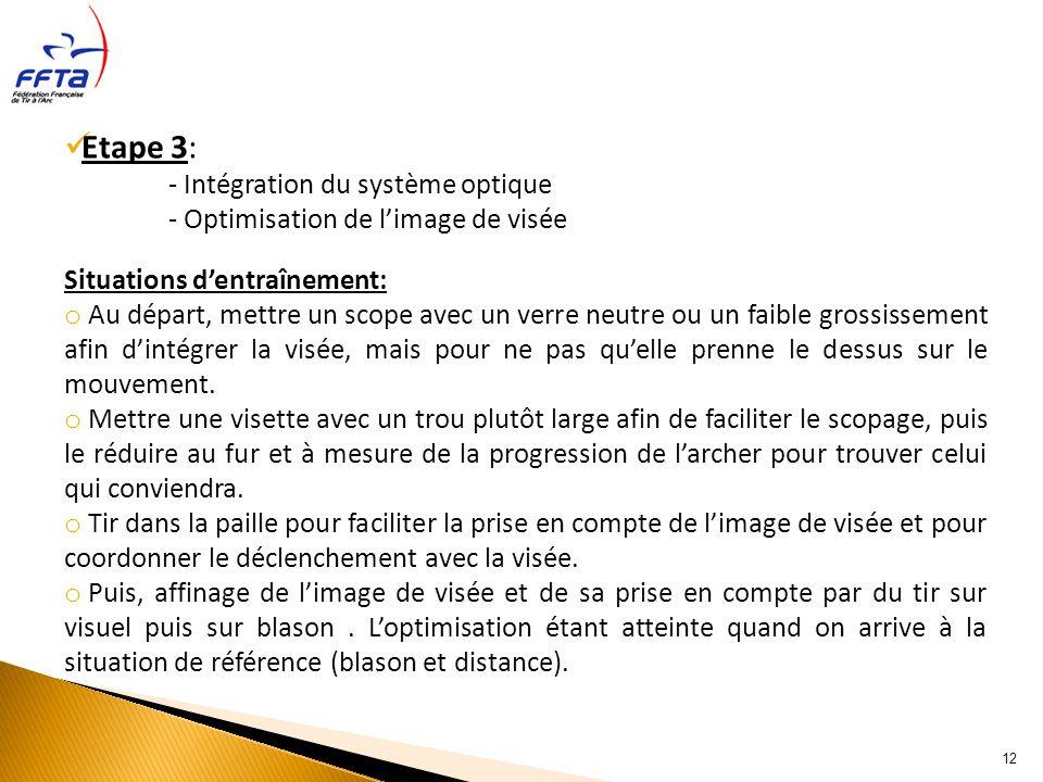 12 Etape 3: - Intégration du système optique - Optimisation de limage de visée Situations dentraînement: o Au départ, mettre un scope avec un verre ne