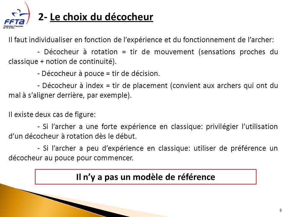 9 1- Les situations dentraînement Le travail avec un élastique: Pour faciliter la compréhension dun placement ou de la notion de déclenchement.