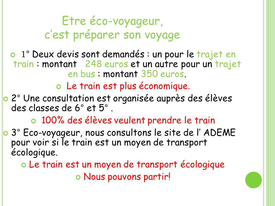 Etre éco-voyageur, cest préparer son voyage 1° Deux devis sont demandés : un pour le trajet en train : montant 248 euros et un autre pour un trajet en bus : montant 350 euros.