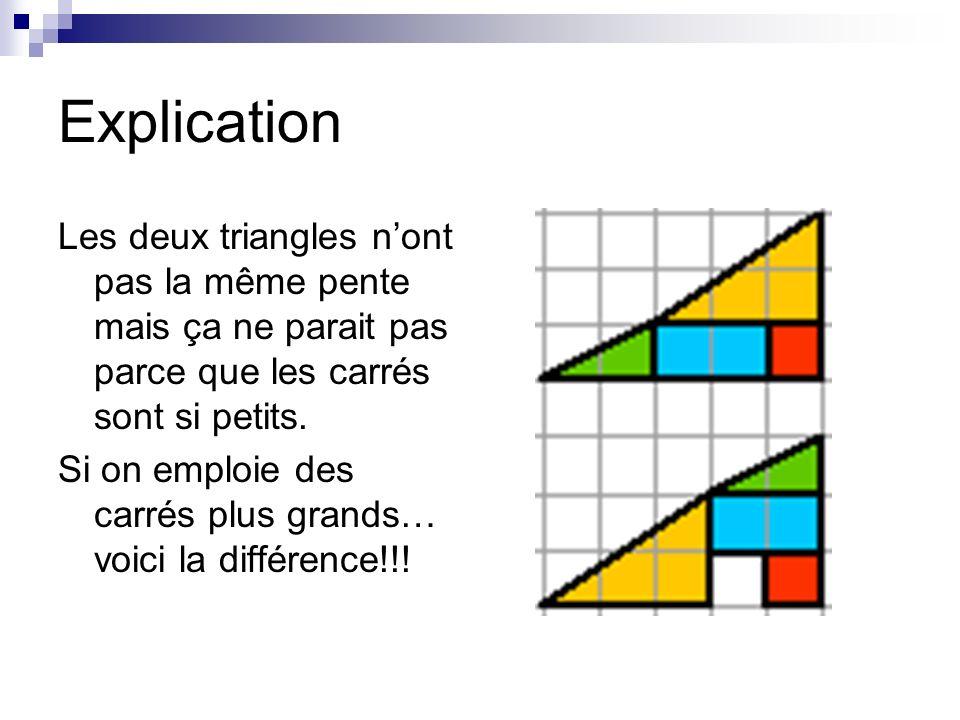 Explication Les deux triangles nont pas la même pente mais ça ne parait pas parce que les carrés sont si petits. Si on emploie des carrés plus grands…