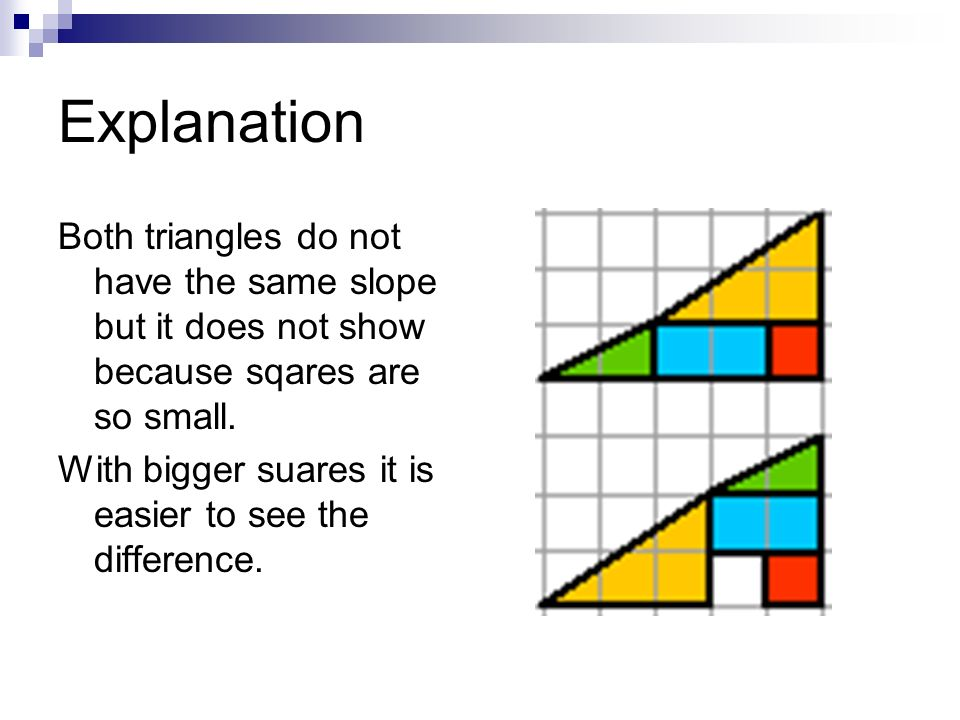 Explanation Both triangles do not have the same slope but it does not show because sqares are so small. With bigger suares it is easier to see the dif