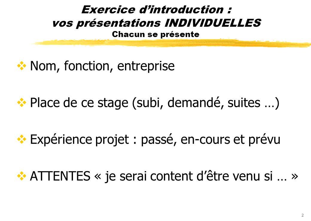2 Exercice dintroduction : vos présentations INDIVIDUELLES Chacun se présente Nom, fonction, entreprise Place de ce stage (subi, demandé, suites …) Ex