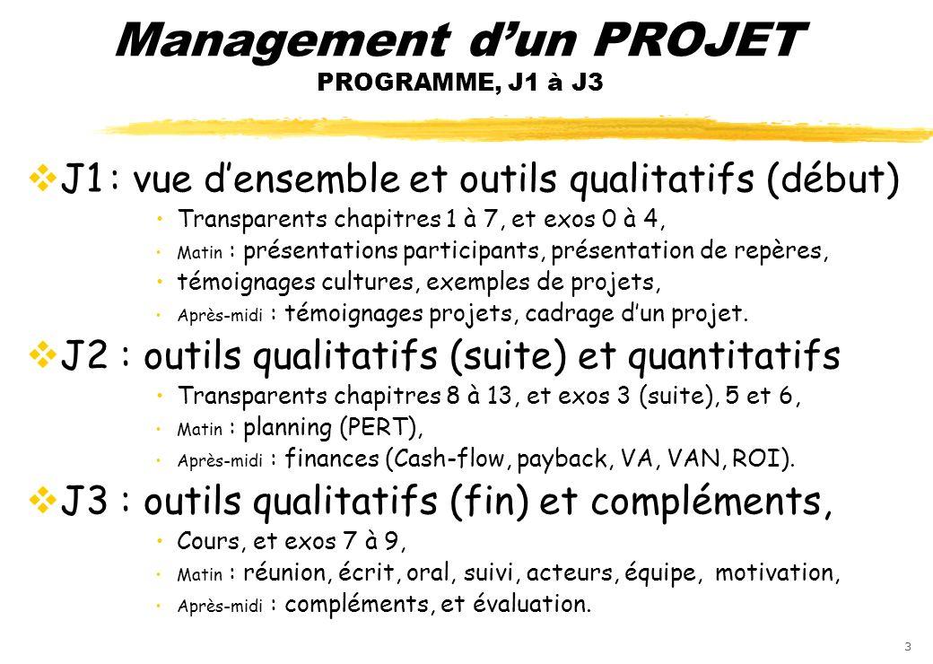 3 Management dun PROJET PROGRAMME, J1 à J3 J1 : vue densemble et outils qualitatifs (début) Transparents chapitres 1 à 7, et exos 0 à 4, Matin : prése