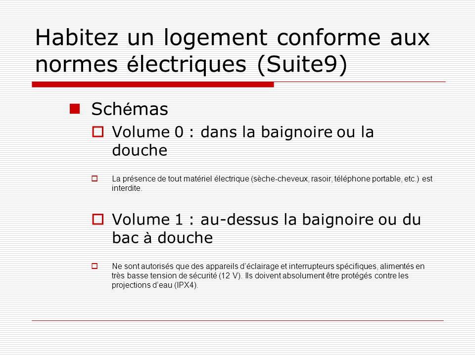 Habitez un logement conforme aux normes é lectriques (Suite9) Sch é mas Volume 0 : dans la baignoire ou la douche La présence de tout matériel électri