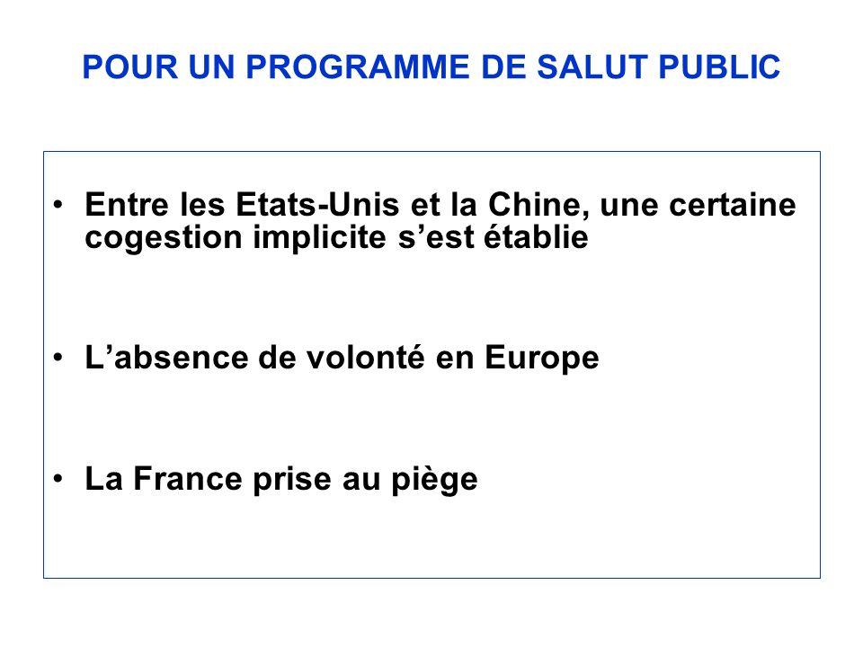 POUR UN PROGRAMME DE SALUT PUBLIC Entre les Etats-Unis et la Chine, une certaine cogestion implicite sest établie Labsence de volonté en Europe La France prise au piège