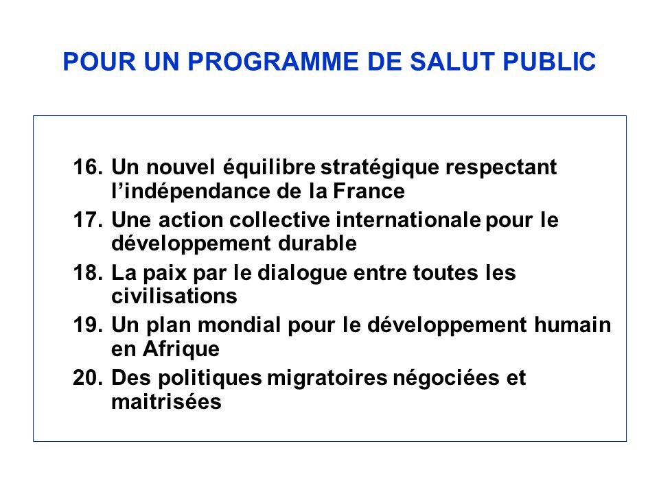 POUR UN PROGRAMME DE SALUT PUBLIC 16.Un nouvel équilibre stratégique respectant lindépendance de la France 17.Une action collective internationale pou