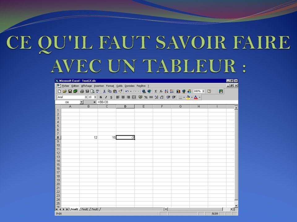 Remarques sur le logiciel Excel : Excel reconnaît automatiquement les données qui sont entrées au clavier : Toutes les données qui correspondent à un nombre sont considérées comme des données numériques.