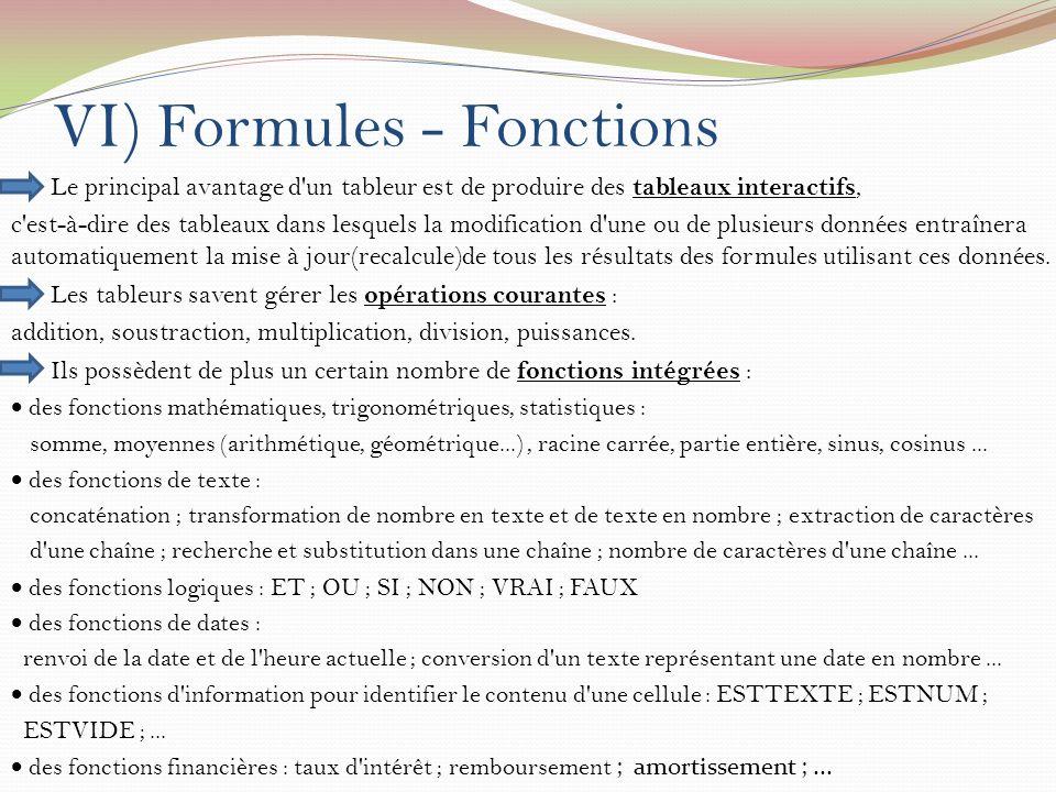 VI) Formules - Fonctions Le principal avantage d'un tableur est de produire des tableaux interactifs, c'est-à-dire des tableaux dans lesquels la modif