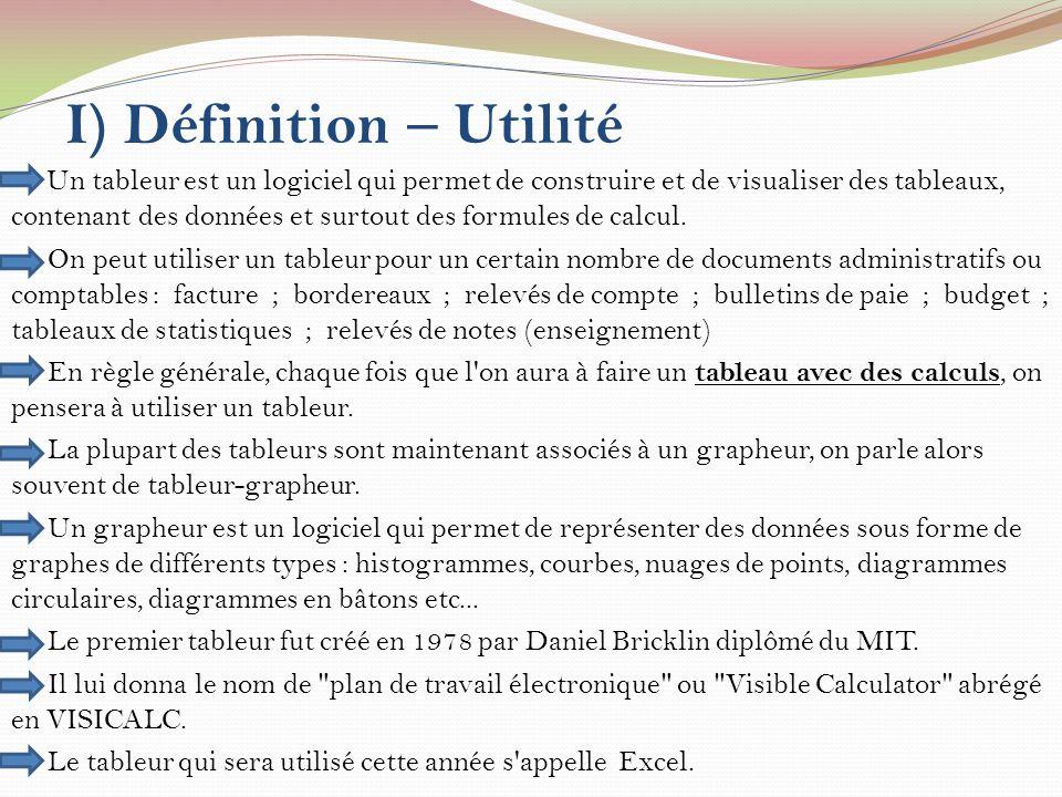 I) Définition Utilité Un tableur est un logiciel qui permet de construire et de visualiser des tableaux, contenant des données et surtout des formules