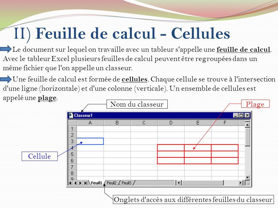 III) L écran d Excel Nom du classeurBarre des menusBarres d outils Zone de nom Barre de formule Nom ou numéro de colonne Cellule active Numéro de ligne Barre de défilement verticale Onglets d accès aux différentes feuilles du classeur Barre de défilement horizontaleBarre d état
