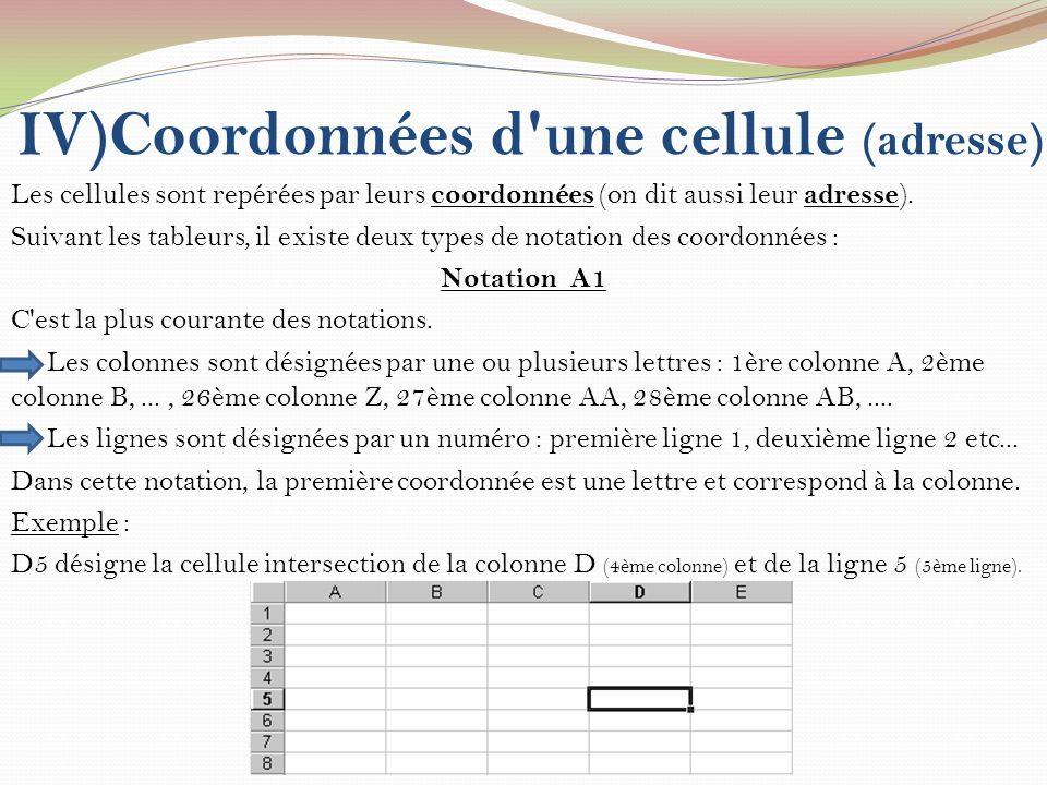 IV)Coordonnées d'une cellule (adresse) Les cellules sont repérées par leurs coordonnées (on dit aussi leur adresse ). Suivant les tableurs, il existe