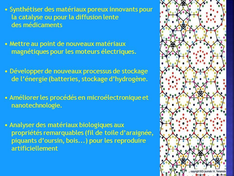 Synthétiser des matériaux poreux innovants pour la catalyse ou pour la diffusion lente des médicaments Mettre au point de nouveaux matériaux magnétiques pour les moteurs électriques.