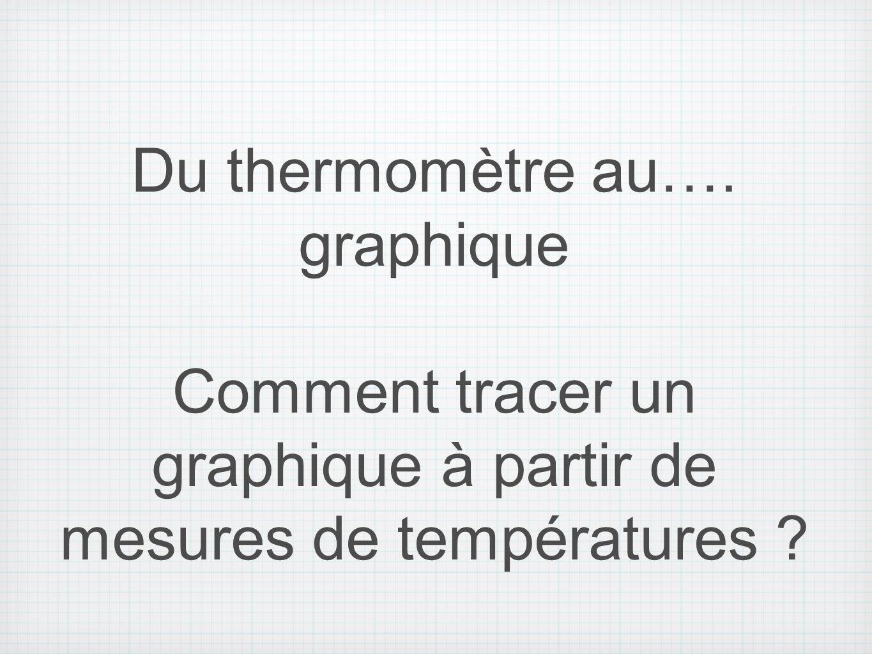 Du thermomètre au…. graphique Comment tracer un graphique à partir de mesures de températures ?