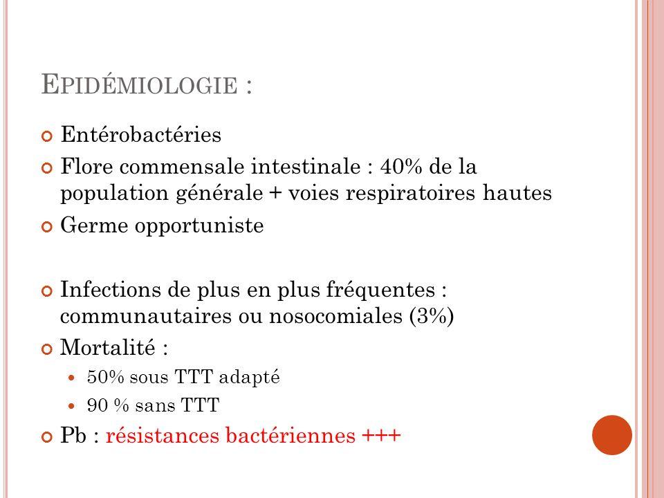 E PIDÉMIOLOGIE : Entérobactéries Flore commensale intestinale : 40% de la population générale + voies respiratoires hautes Germe opportuniste Infectio