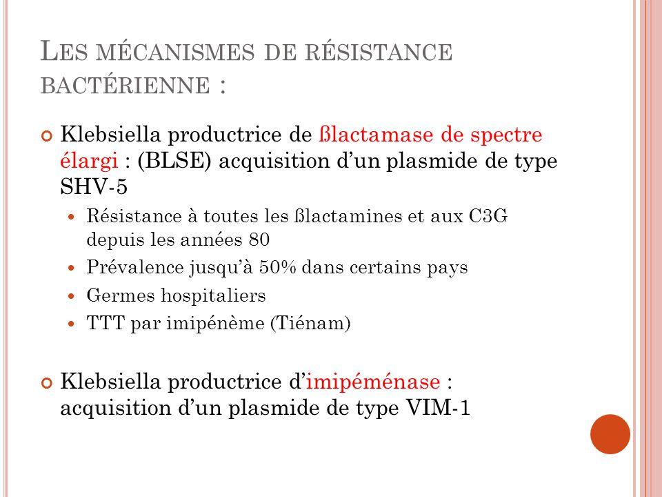 L ES MÉCANISMES DE RÉSISTANCE BACTÉRIENNE : Klebsiella productrice de ßlactamase de spectre élargi : (BLSE) acquisition dun plasmide de type SHV-5 Rés