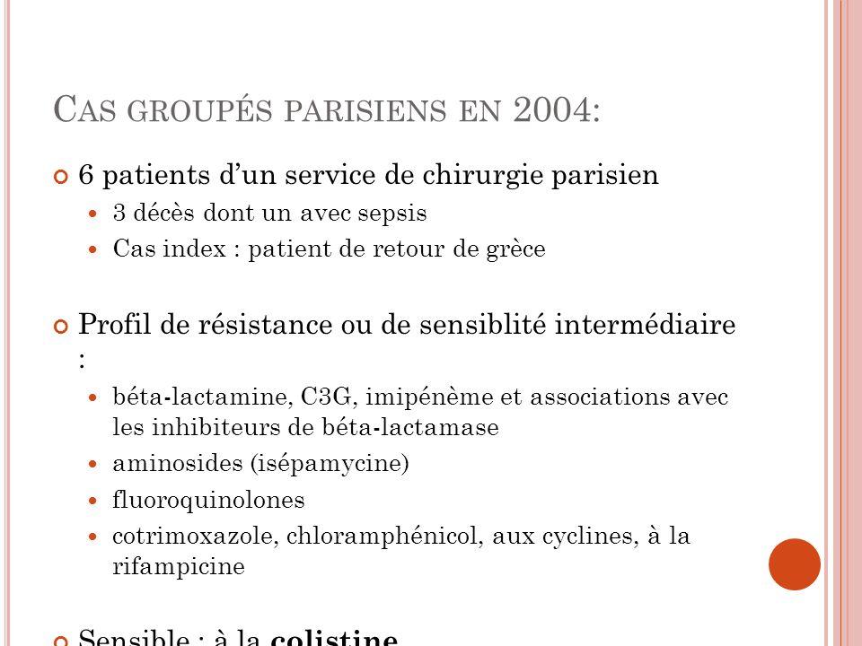 C AS GROUPÉS PARISIENS EN 2004: 6 patients dun service de chirurgie parisien 3 décès dont un avec sepsis Cas index : patient de retour de grèce Profil
