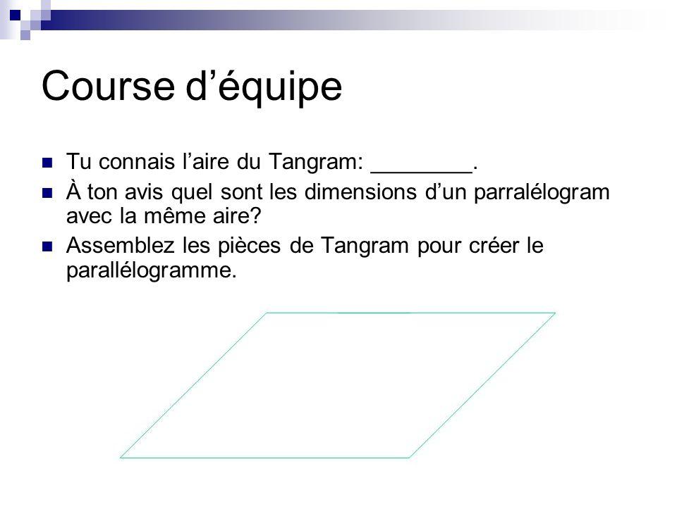 Course déquipe Tu connais laire du Tangram: ________. À ton avis quel sont les dimensions dun parralélogram avec la même aire? Assemblez les pièces de