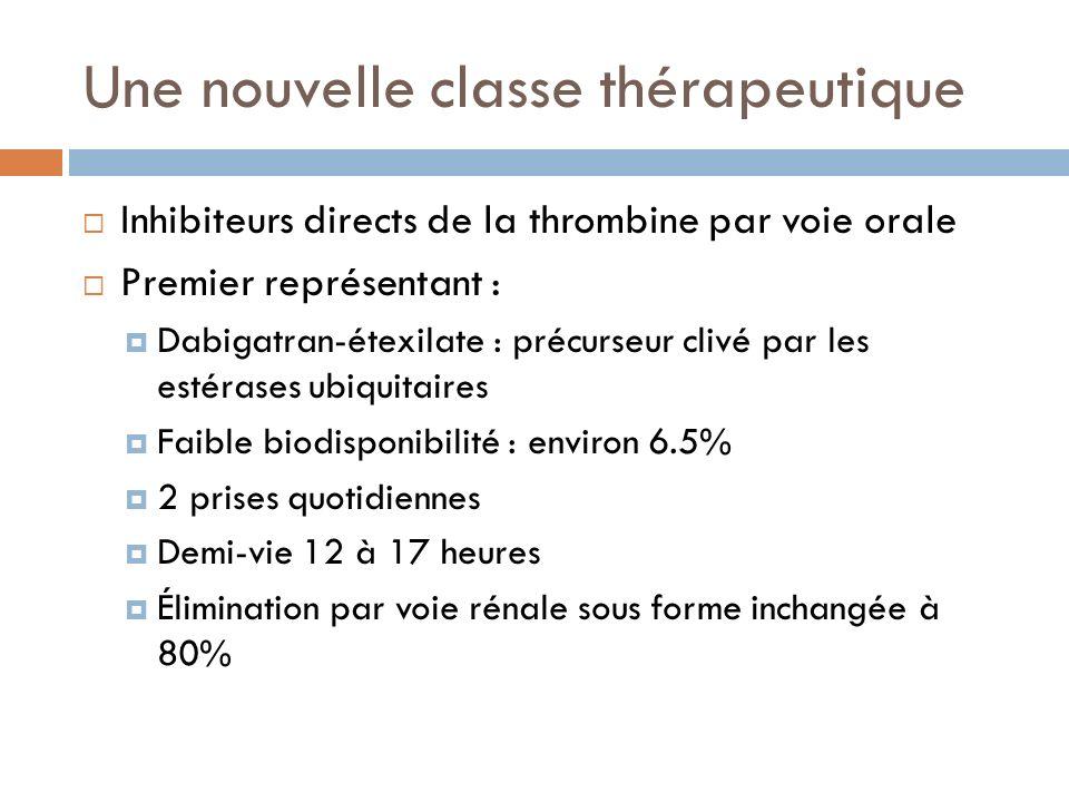 Une nouvelle classe thérapeutique Inhibiteurs directs de la thrombine par voie orale Premier représentant : Dabigatran-étexilate : précurseur clivé pa