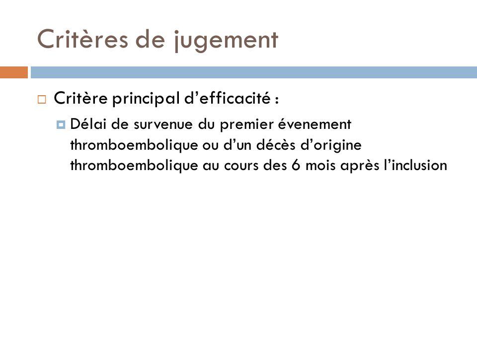 Critères de jugement Critère principal defficacité : Délai de survenue du premier évenement thromboembolique ou dun décès dorigine thromboembolique au