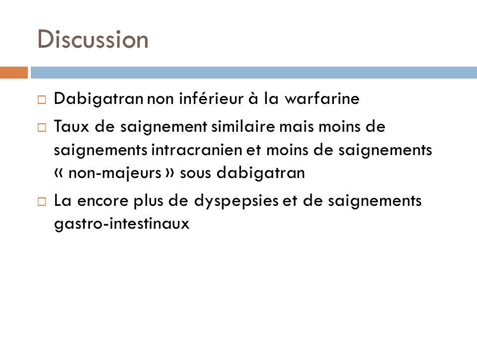 Discussion Dabigatran non inférieur à la warfarine Taux de saignement similaire mais moins de saignements intracranien et moins de saignements « non-m