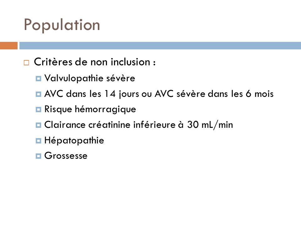 Population Critères de non inclusion : Valvulopathie sévère AVC dans les 14 jours ou AVC sévère dans les 6 mois Risque hémorragique Clairance créatini