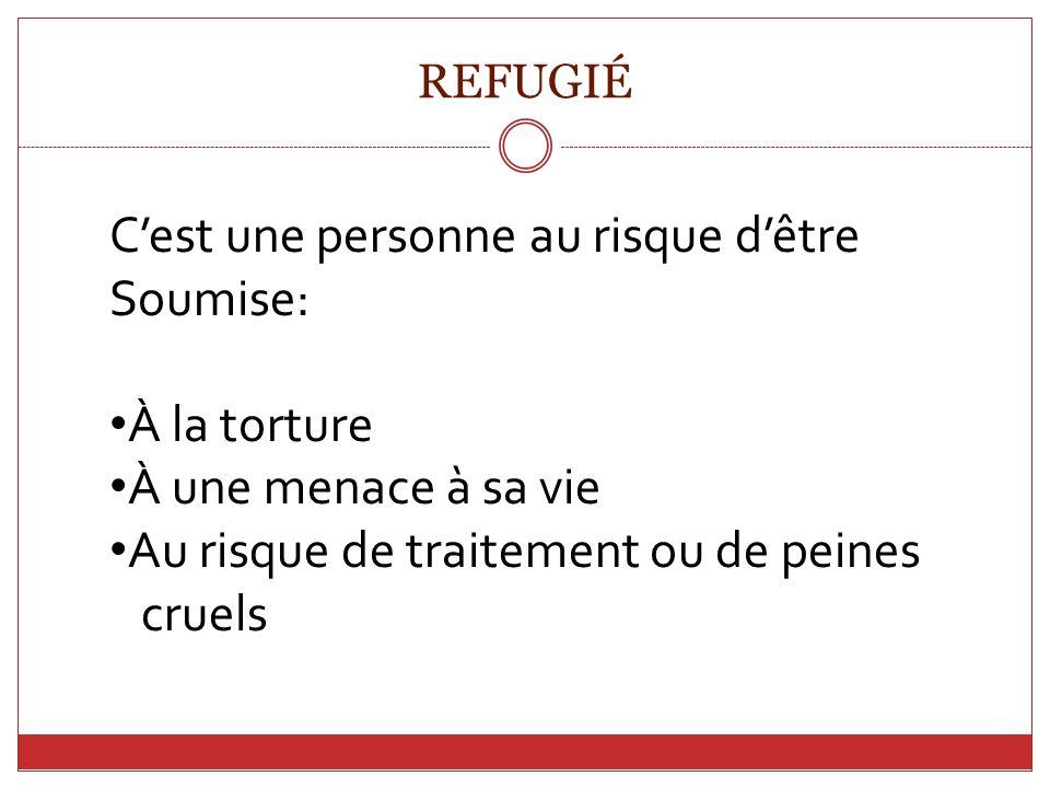 REFUGIÉ Cest une personne au risque dêtre Soumise: À la torture À une menace à sa vie Au risque de traitement ou de peines cruels