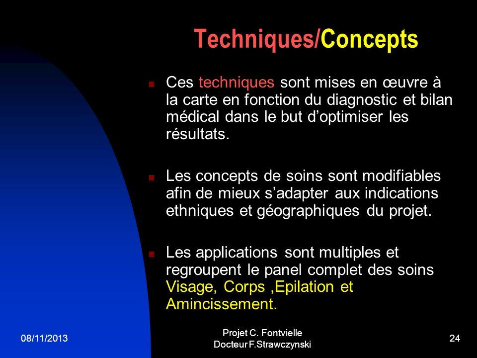 08/11/2013 Projet C. Fontvielle Docteur F.Strawczynski 23 Appareils de diagnostic La balance dimpédancemétrie est nécessaire ainsi que lappareil de co