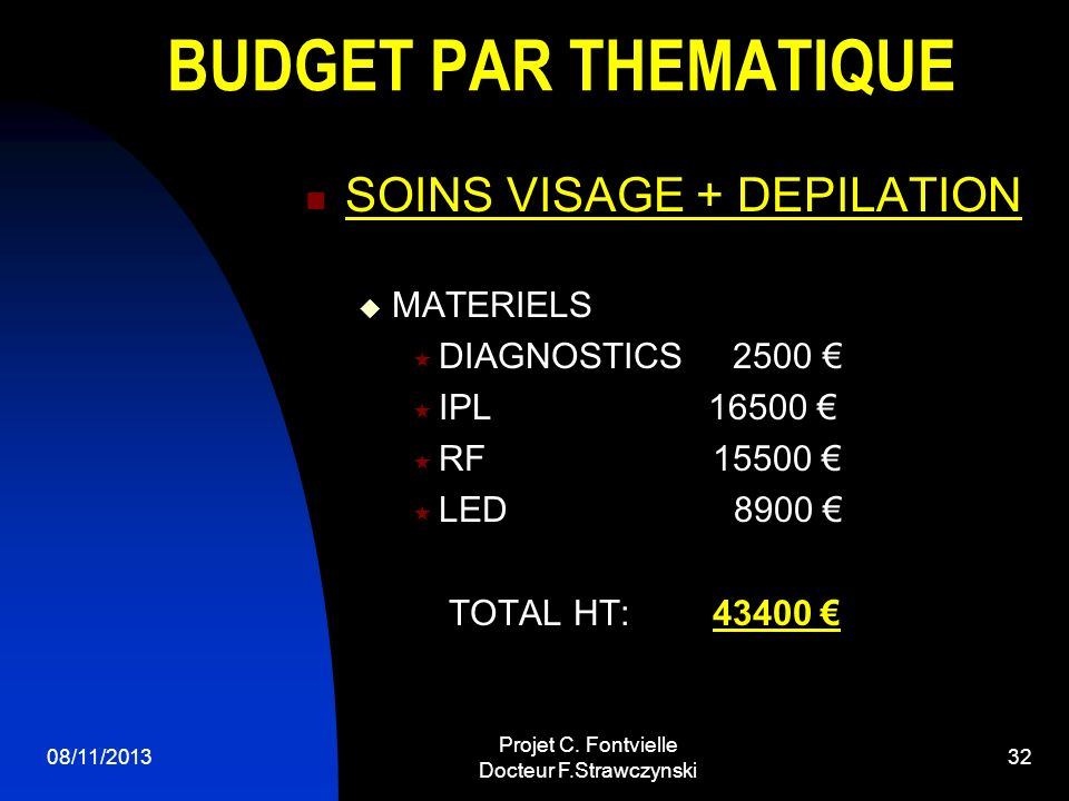 08/11/2013 Projet C. Fontvielle Docteur F.Strawczynski 31 BUDGET MATERIEL LUNA Diagnostics 6800 Lumière Pulsée16500 RF + Electroporation + dermabrasio