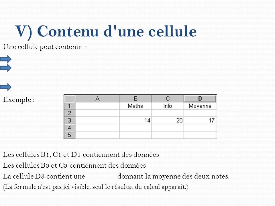 V) Contenu d'une cellule Une cellule peut contenir : Exemple : Les cellules B1, C1 et D1 contiennent des données Les cellules B3 et C3 contiennent des
