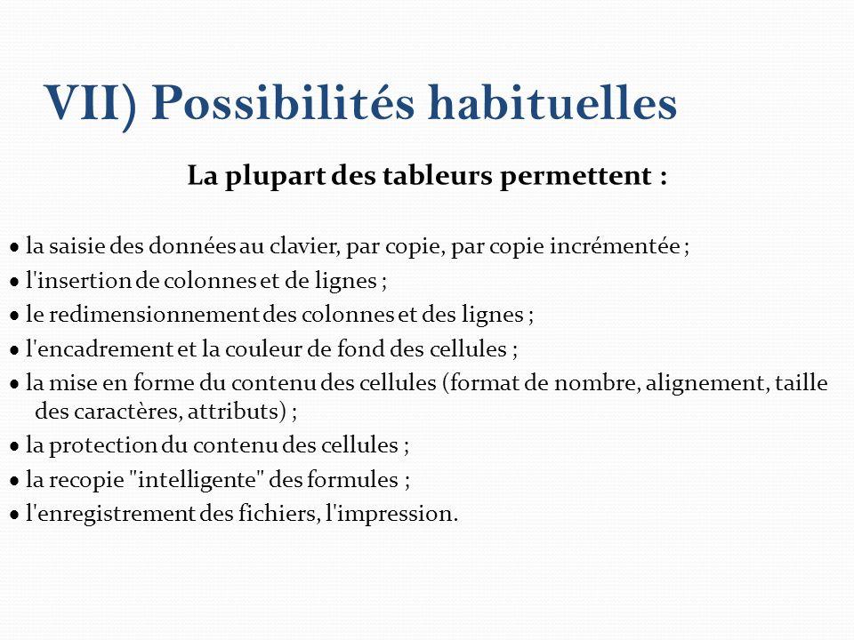 VII) Possibilités habituelles La plupart des tableurs permettent : la saisie des données au clavier, par copie, par copie incrémentée ; l'insertion de