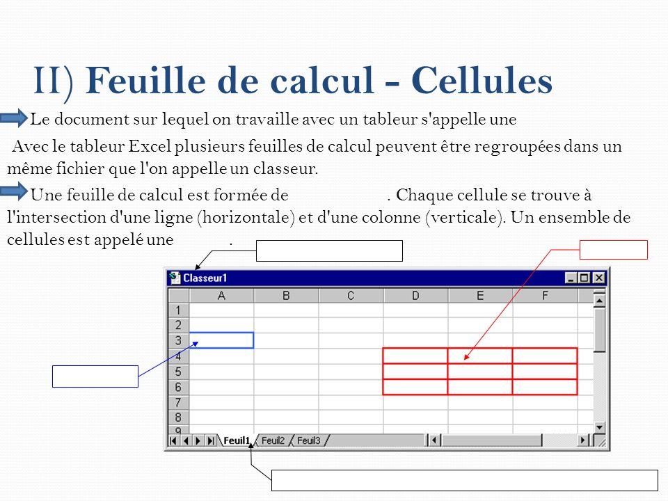 II) Feuille de calcul - Cellules Le document sur lequel on travaille avec un tableur s'appelle une Avec le tableur Excel plusieurs feuilles de calcul