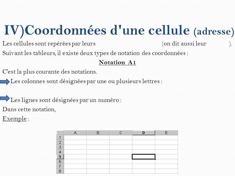 IV)Coordonnées d'une cellule (adresse) Les cellules sont repérées par leurs (on dit aussi leur ). Suivant les tableurs, il existe deux types de notati