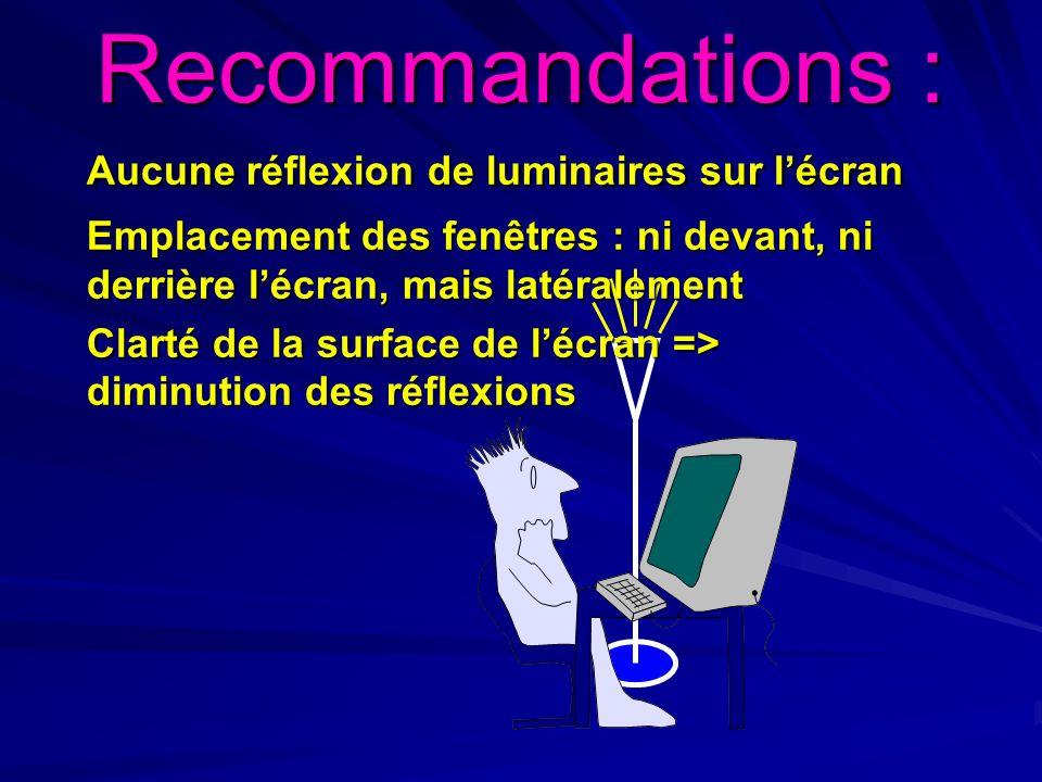 Recommandations : Aucune réflexion de luminaires sur lécran Aucune réflexion de luminaires sur lécran Emplacement des fenêtres : ni devant, ni derrièr