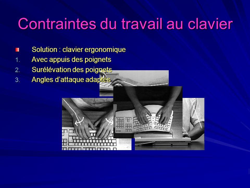 Contraintes du travail au clavier Solution : clavier ergonomique 1. A vec appuis des poignets 2. S urélévation des poignets 3. A ngles dattaque adapté