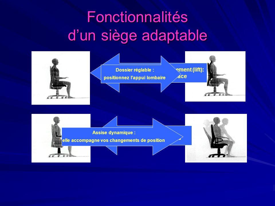 Fonctionnalités dun siège adaptable Assise réglable et amortissement (lift): occupez toute la surface Hauteur dassise Réglable: respectez les angles D