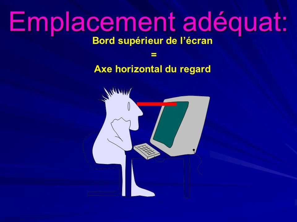 Emplacement adéquat: Bord supérieur de lécran = Axe horizontal du regard