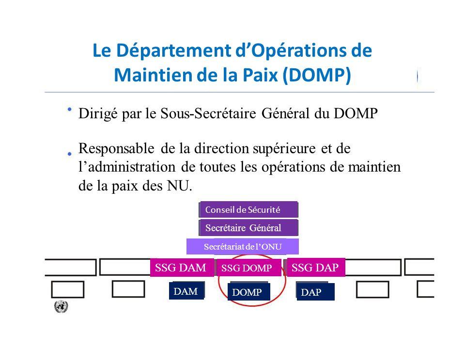 Le Département dOpérations de Maintien de la Paix (DOMP) Dirigé par le Sous-Secrétaire Général du DOMP Responsable de la direction supérieure et de la