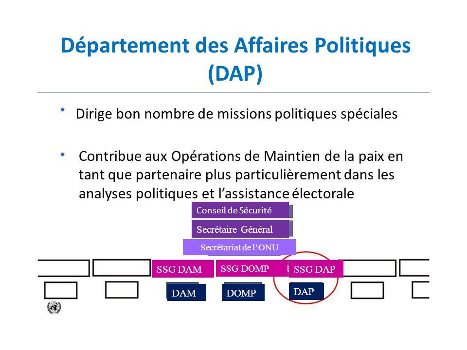 Département des Affaires Politiques (DAP) Dirige bon nombre de missions politiques spéciales Contribue aux Opérations de Maintien de la paix en tant q