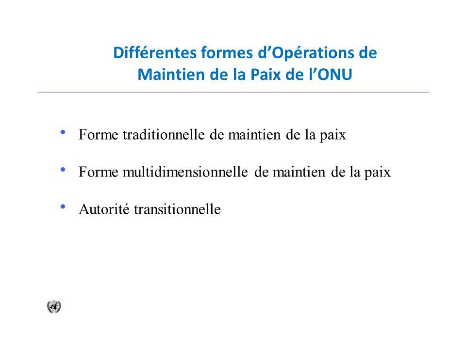 Différentes formes dOpérations de Maintien de la Paix de lONU Forme traditionnelle de maintien de la paix Forme multidimensionnelle de maintien de la