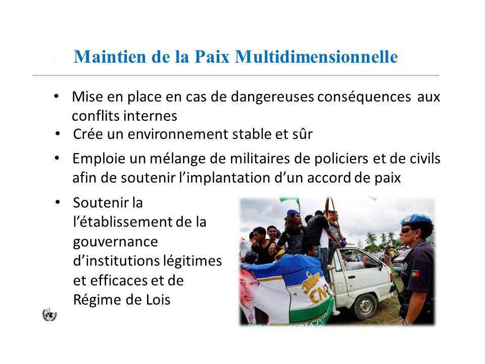 Maintien de la Paix Multidimensionnelle Mise en place en cas de dangereuses conséquences aux conflits internes Crée un environnement stable et sûr Emp