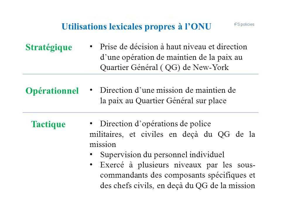 Utilisations lexicales propres à lONU Stratégique Opérationnel Tactique Prise de décision à haut niveau et direction dune opération de maintien de la