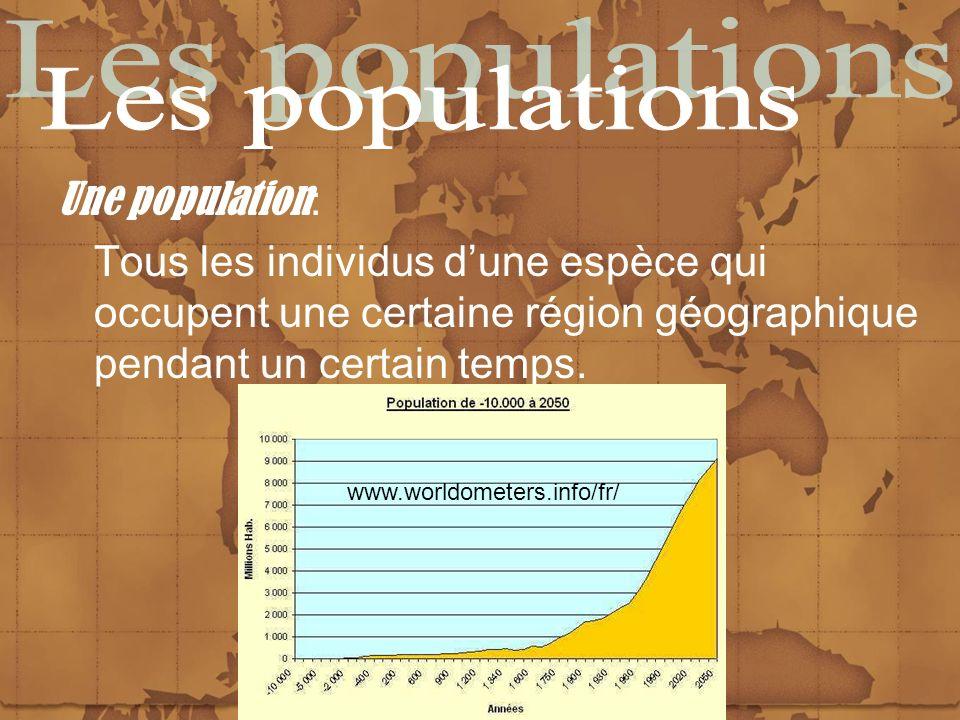 Une population : Tous les individus dune espèce qui occupent une certaine région géographique pendant un certain temps. www.worldometers.info/fr/