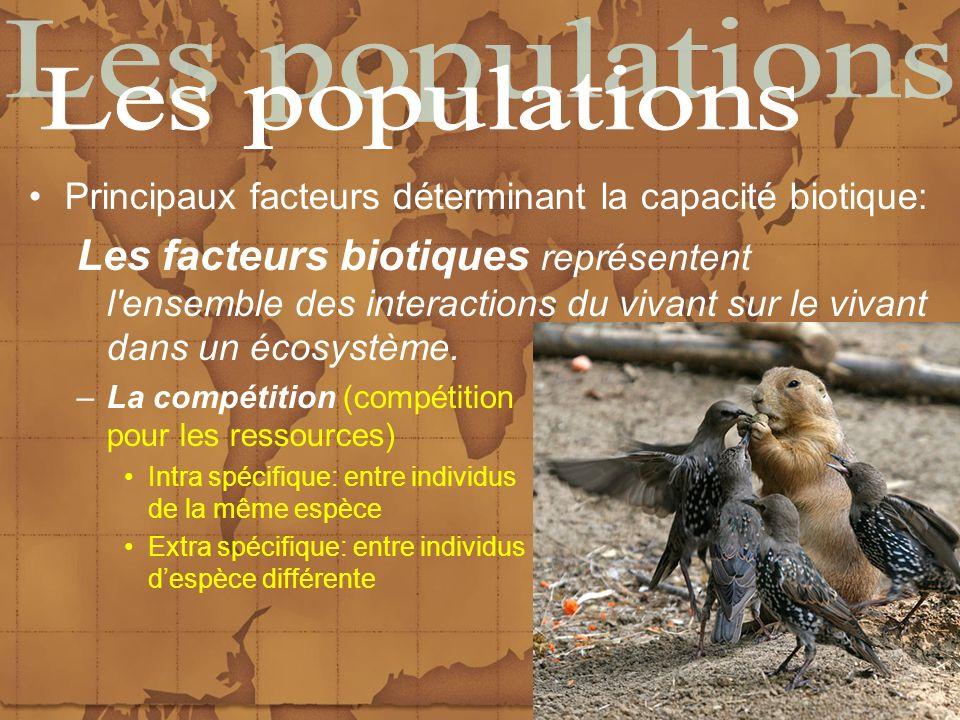 Principaux facteurs déterminant la capacité biotique: Les facteurs biotiques représentent l'ensemble des interactions du vivant sur le vivant dans un