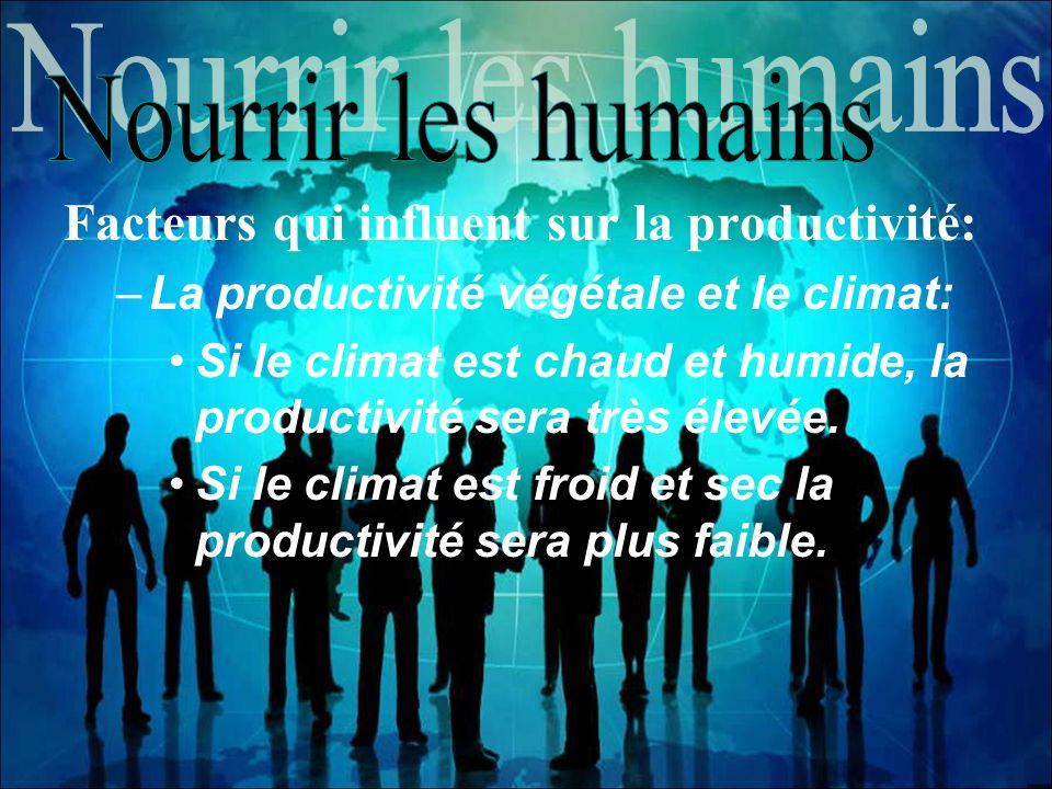 Facteurs qui influent sur la productivité: –La productivité végétale et le climat: Si le climat est chaud et humide, la productivité sera très élevée.